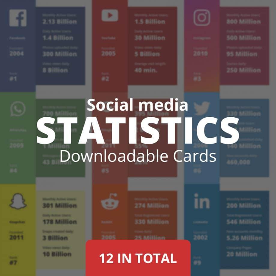 Social Media Statistics Cards preview